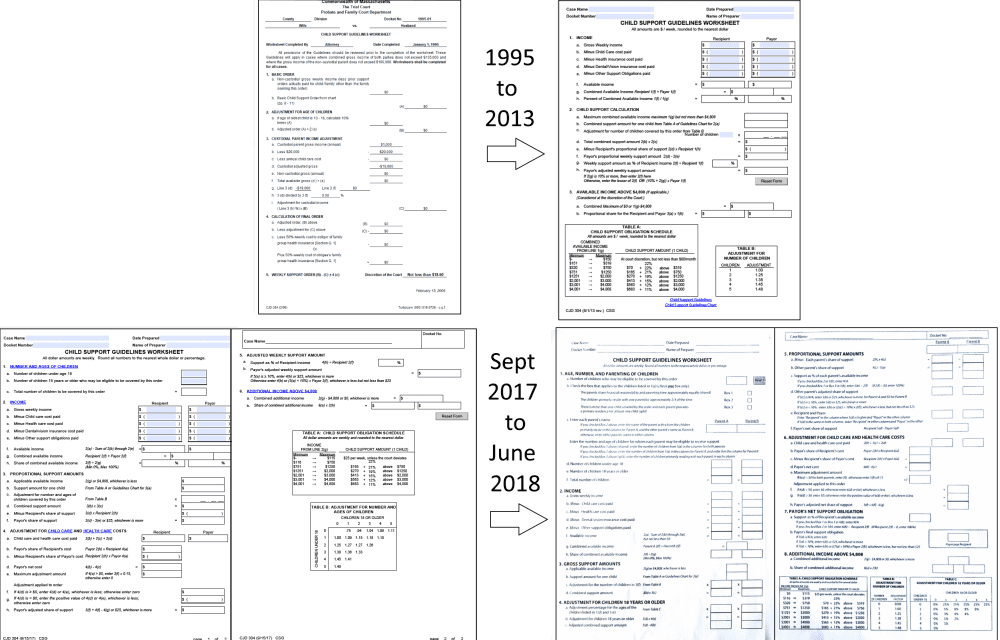 Massachusetts Child Support Guidelines worksheet from 1995 to 2018
